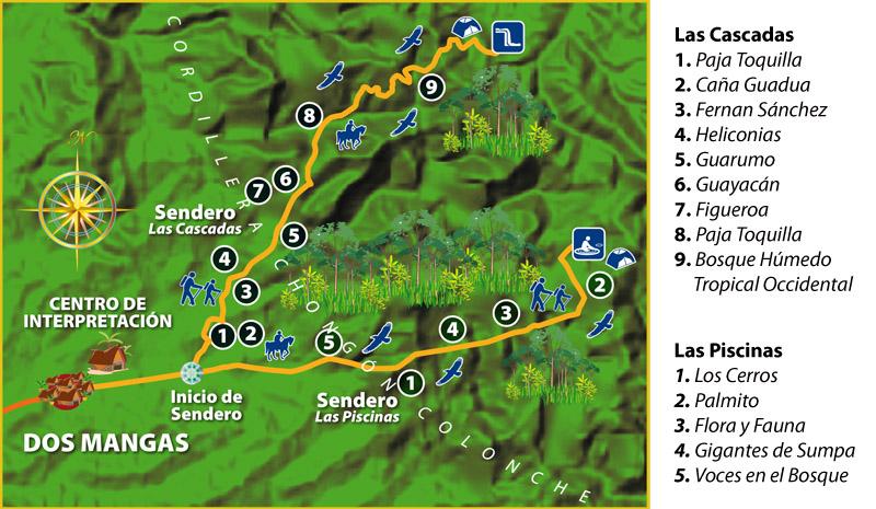 Senderos Las Cascadas y Las Piscinas